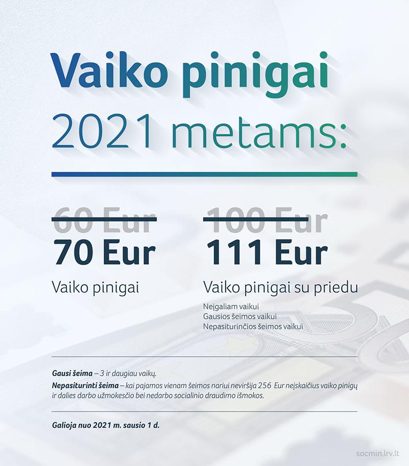 kaip padaryti gerus pinigus darbo internete 2021 nemokamai